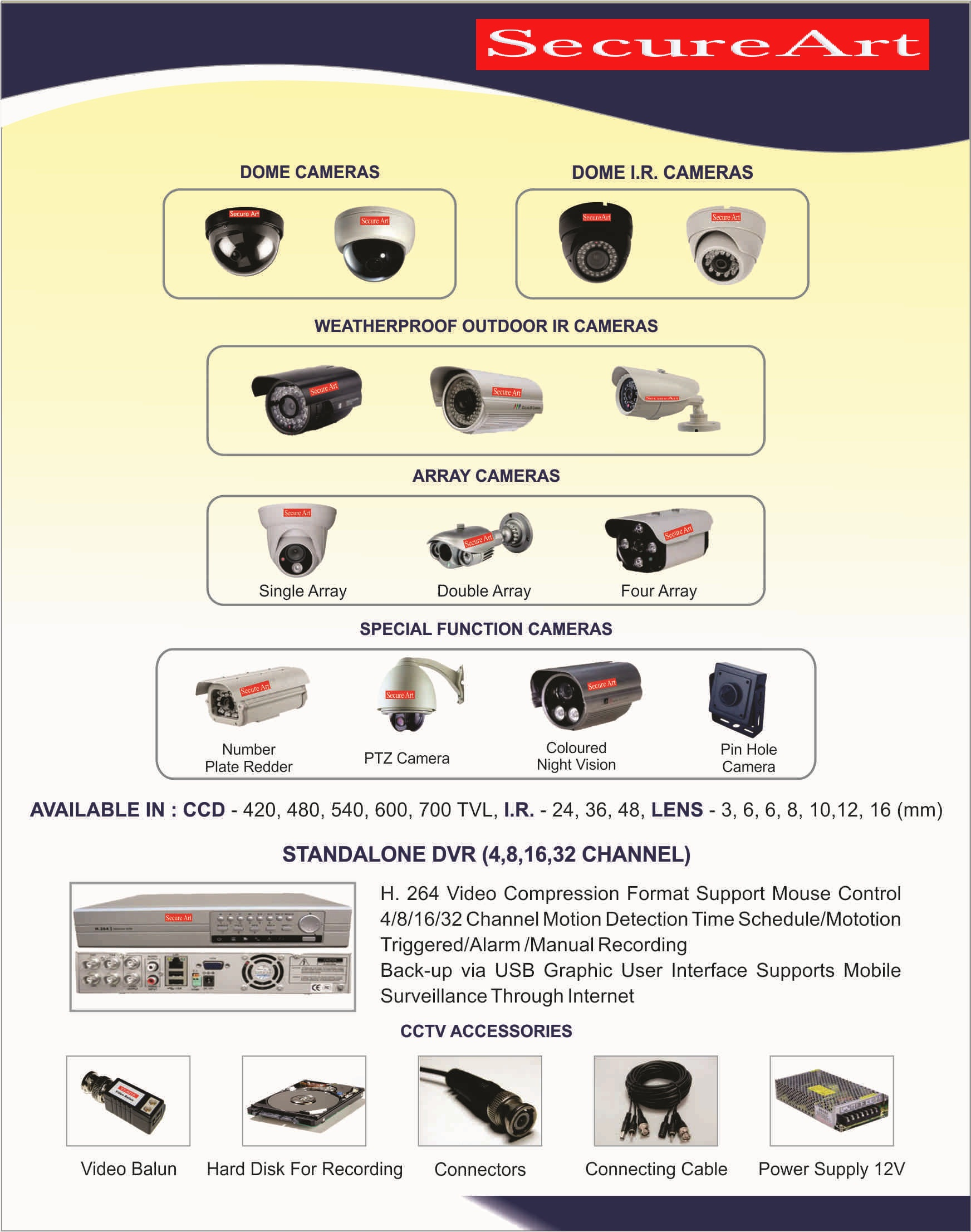 Smart Security Systems Cctv Cameras 9888023879